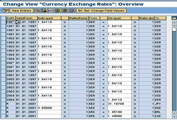 sap currency exchange rate