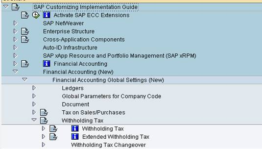 SAP withholding Tax SAP FI Withholding Tax (TDS)